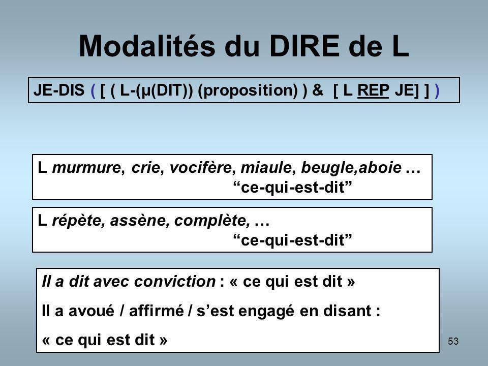 Modalités du DIRE de L JE-DIS ( [ ( L-(μ(DIT)) (proposition) ) & [ L REP JE] ] ) L murmure, crie, vocifère, miaule, beugle,aboie …